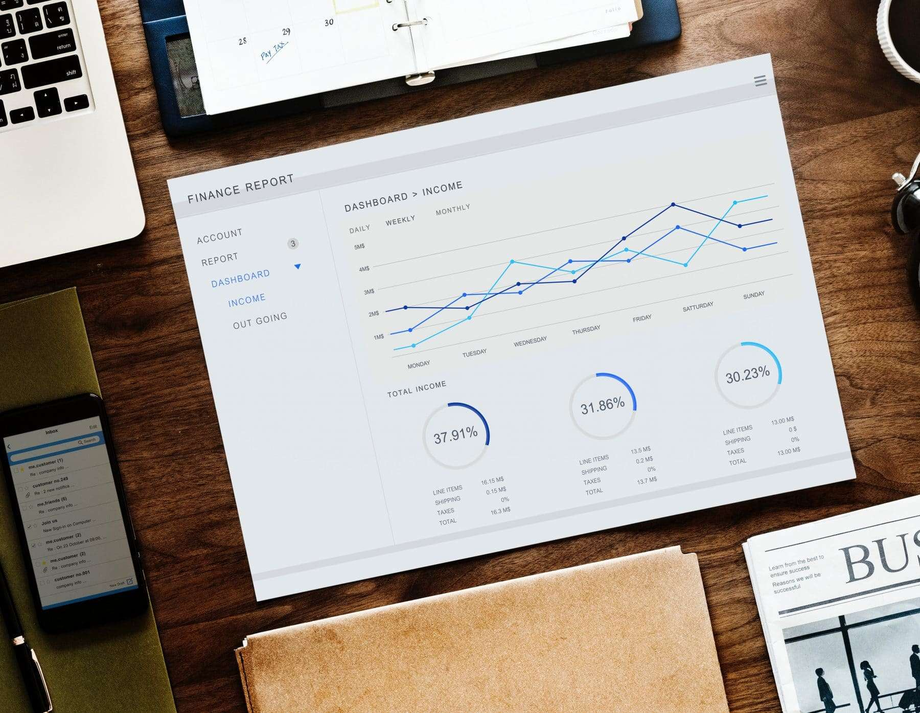Steps to Effective Cash Flow Management